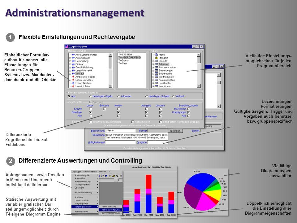 Administrationsmanagement Einheitlicher Formular- aufbau für nahezu alle Einstellungen für Benutzer/Gruppen, System- bzw.