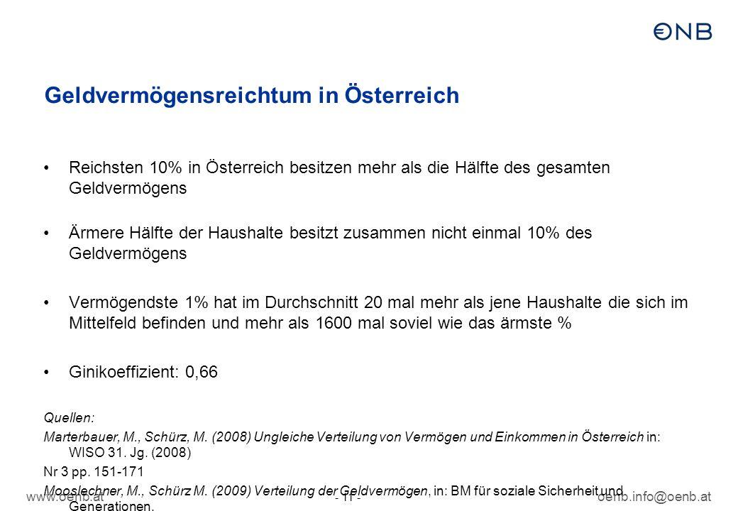 www.oenb.atoenb.info@oenb.at - 11 - Geldvermögensreichtum in Österreich Reichsten 10% in Österreich besitzen mehr als die Hälfte des gesamten Geldverm