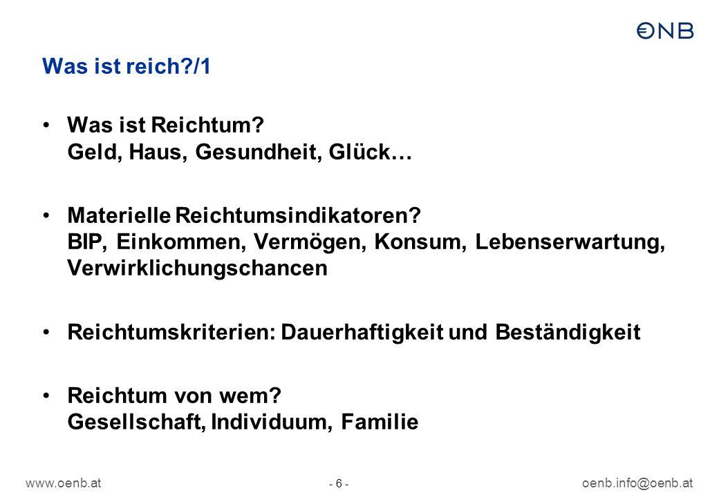 www.oenb.atoenb.info@oenb.at - 6 - Was ist reich?/1 Was ist Reichtum? Geld, Haus, Gesundheit, Glück… Materielle Reichtumsindikatoren? BIP, Einkommen,