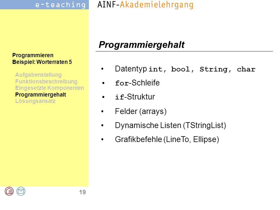19 Programmieren Beispiel: Worterraten 5 Aufgabenstellung Funktionsbeschreibung Eingesetzte Komponenten Programmiergehalt Lösungsansatz Programmiergeh