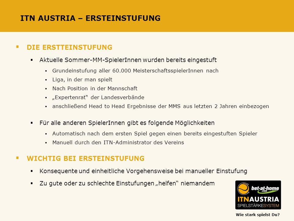 Wie stark spielst Du? ITN AUSTRIA – ERSTEINSTUFUNG DIE ERSTTEINSTUFUNG Aktuelle Sommer-MM-SpielerInnen wurden bereits eingestuft Grundeinstufung aller