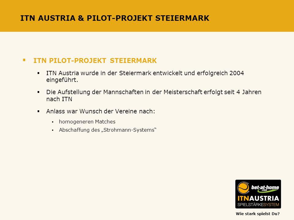 Wie stark spielst Du? ITN AUSTRIA & PILOT-PROJEKT STEIERMARK ITN PILOT-PROJEKT STEIERMARK ITN Austria wurde in der Steiermark entwickelt und erfolgrei
