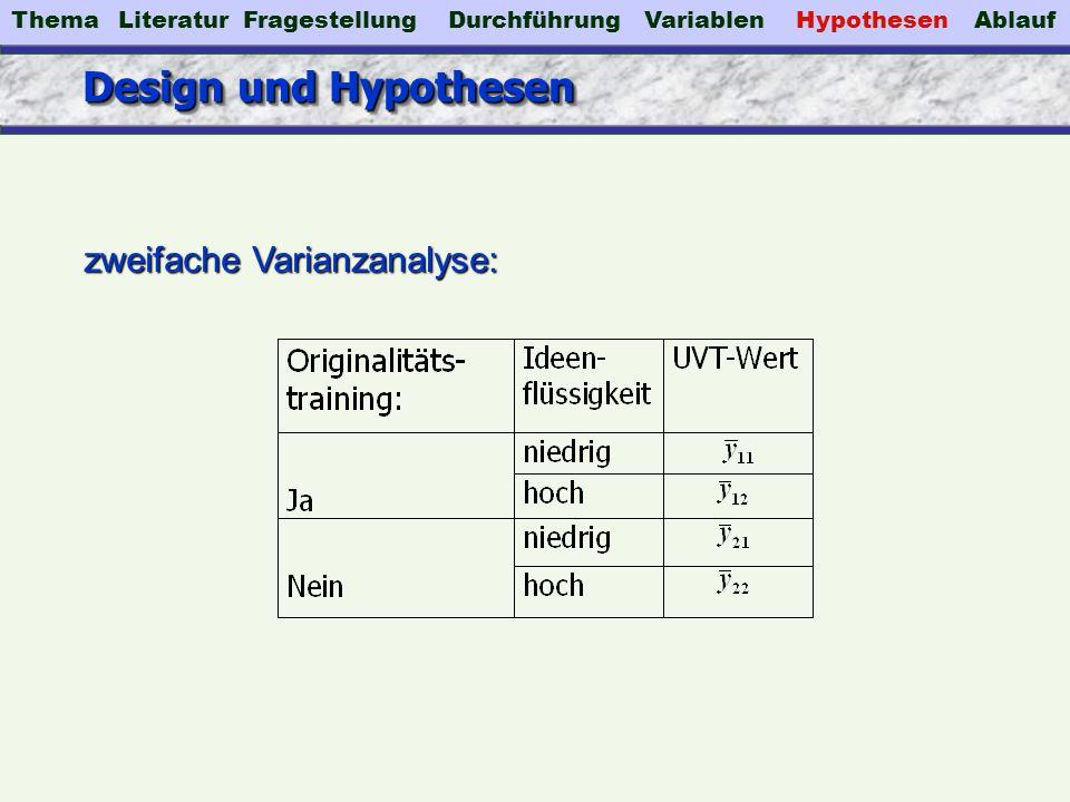 Design und Hypothesen Thema FragestellungLiteraturDurchführungVariablenHypothesenAblauf zweifache Varianzanalyse: