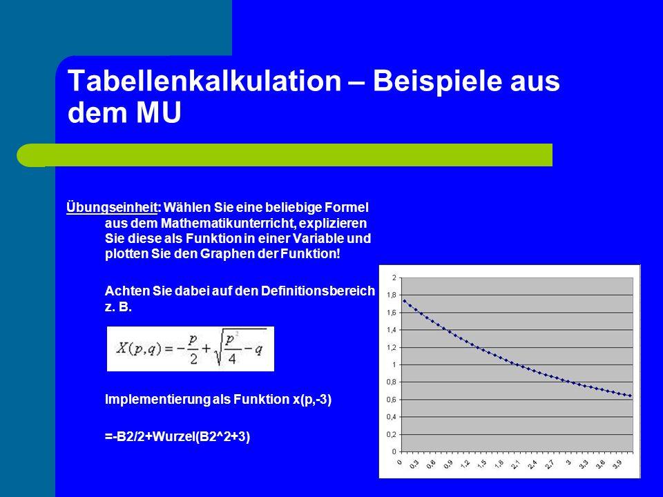 Tabellenkalkulation – Beispiele aus dem MU Übungseinheit: Wählen Sie eine beliebige Formel aus dem Mathematikunterricht, explizieren Sie diese als Fun