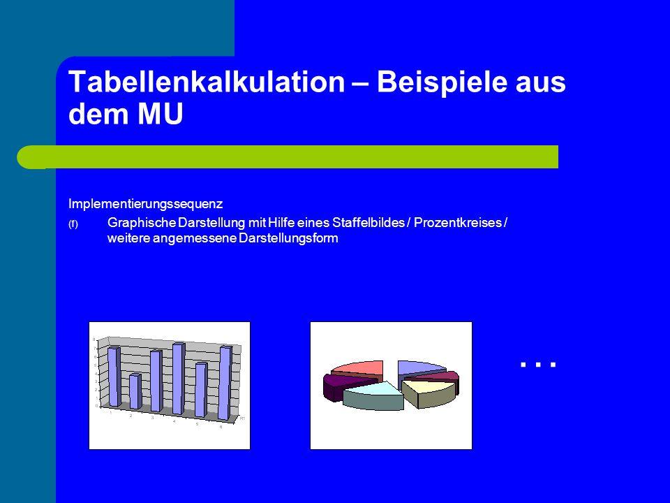Tabellenkalkulation – Beispiele aus dem MU Implementierungssequenz (f) Graphische Darstellung mit Hilfe eines Staffelbildes / Prozentkreises / weitere