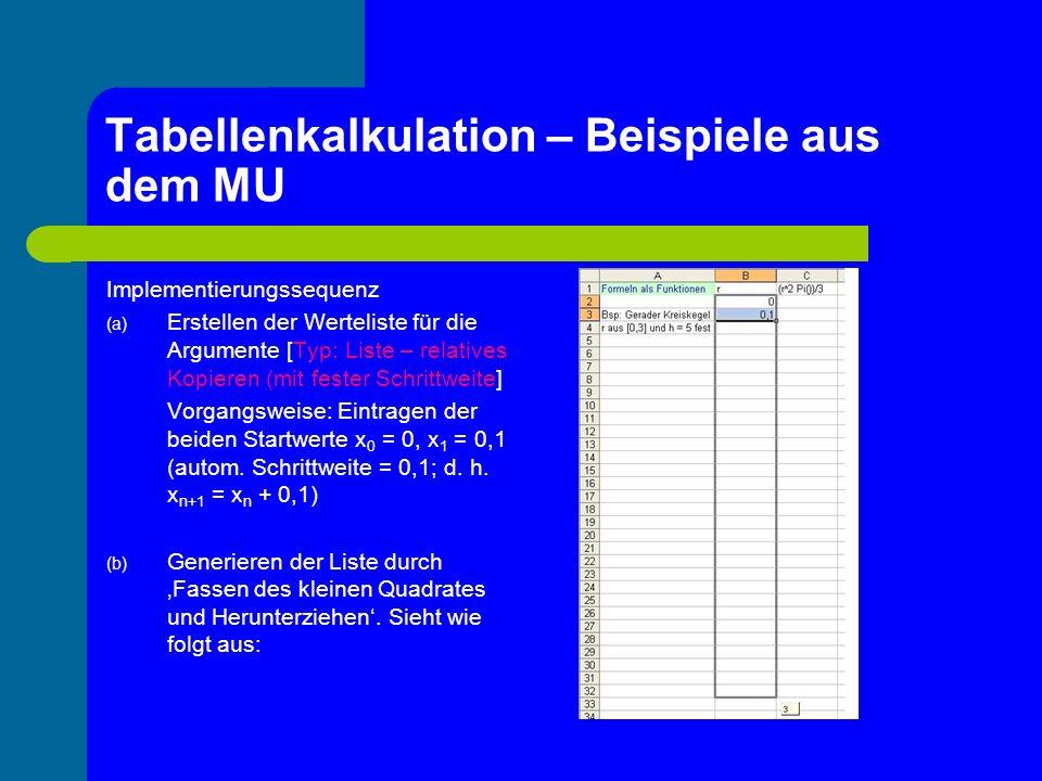 Tabellenkalkulation – Beispiele aus dem MU Implementierungssequenz (a) Erstellen der Werteliste für die Argumente [Typ: Liste – relatives Kopieren (mi