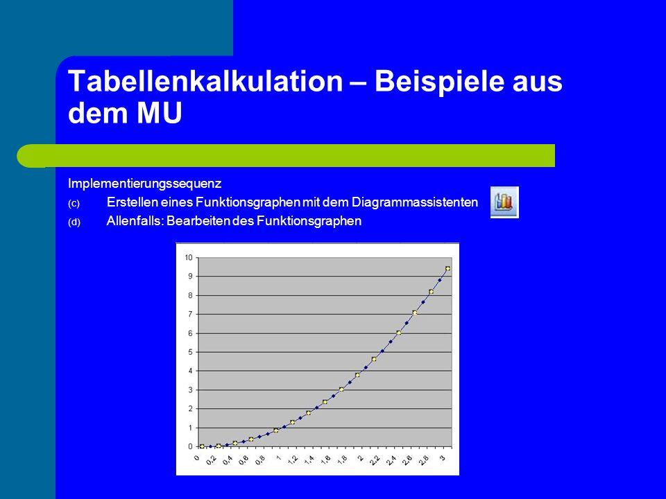 Tabellenkalkulation – Beispiele aus dem MU Implementierungssequenz (c) Erstellen eines Funktionsgraphen mit dem Diagrammassistenten (d) Allenfalls: Be