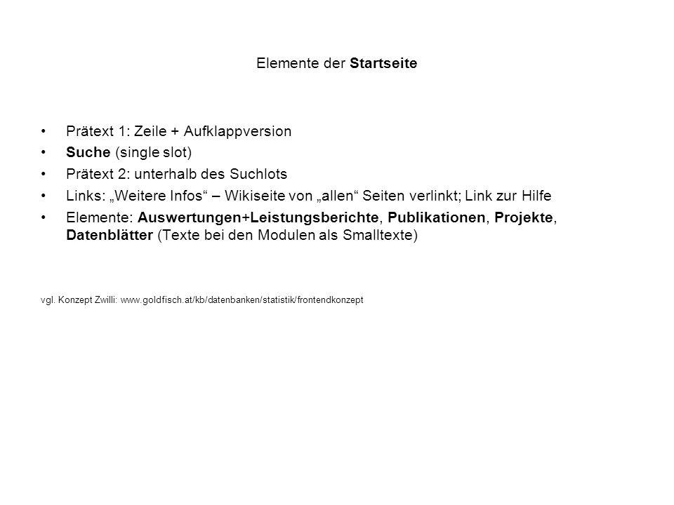 Elemente der Startseite Prätext 1: Zeile + Aufklappversion Suche (single slot) Prätext 2: unterhalb des Suchlots Links: Weitere Infos – Wikiseite von