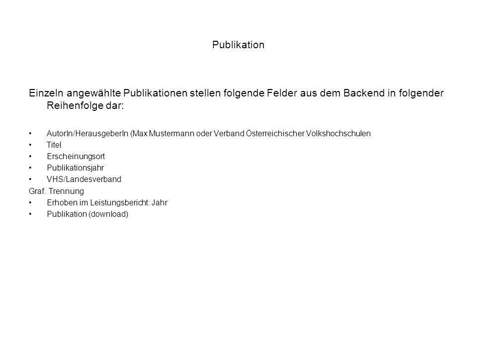 Publikation Einzeln angewählte Publikationen stellen folgende Felder aus dem Backend in folgender Reihenfolge dar: AutorIn/HerausgeberIn (Max Musterma