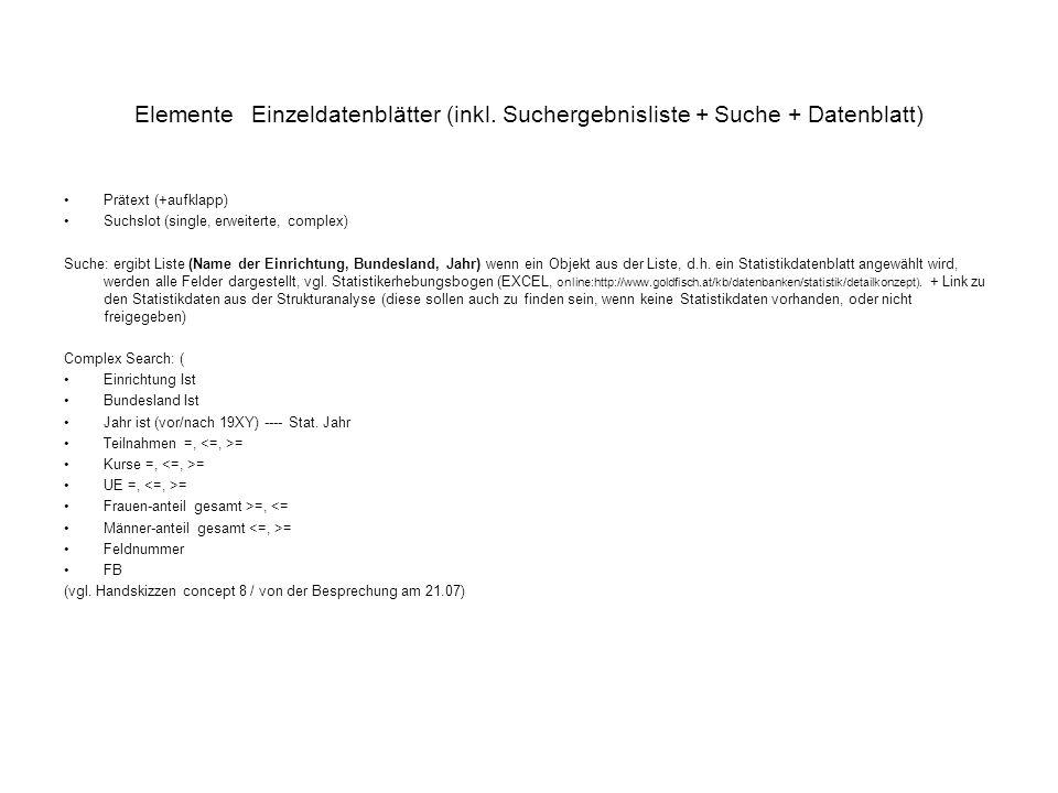 Elemente Einzeldatenblätter (inkl. Suchergebnisliste + Suche + Datenblatt) Prätext (+aufklapp) Suchslot (single, erweiterte, complex) Suche: ergibt Li