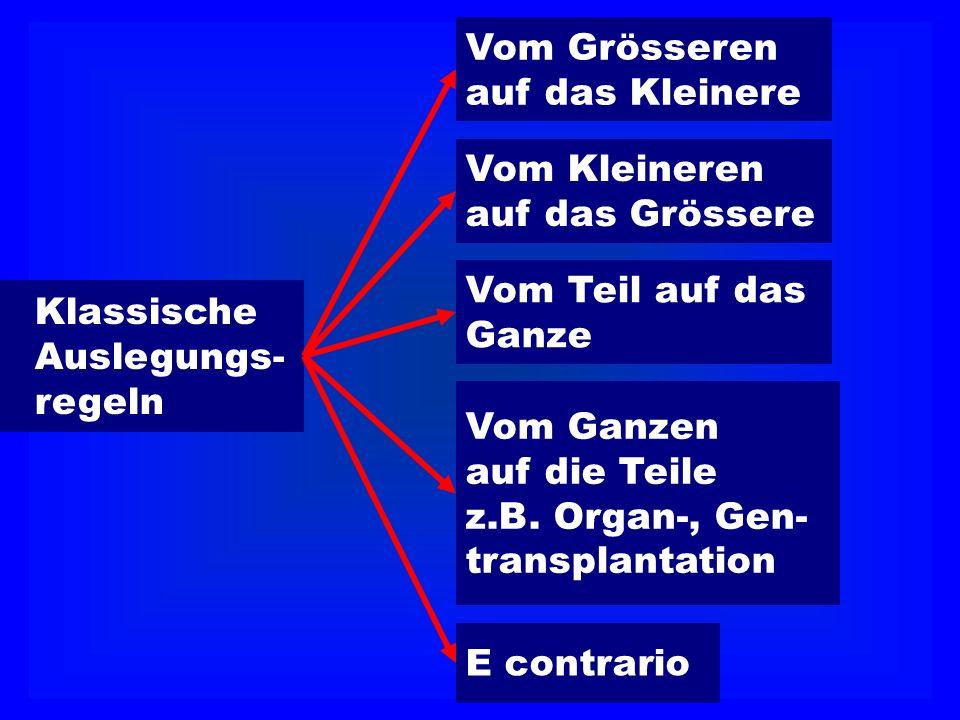 Klassische Auslegungs- regeln Vom Grösseren auf das Kleinere Vom Teil auf das Ganze Vom Kleineren auf das Grössere Vom Ganzen auf die Teile z.B. Organ
