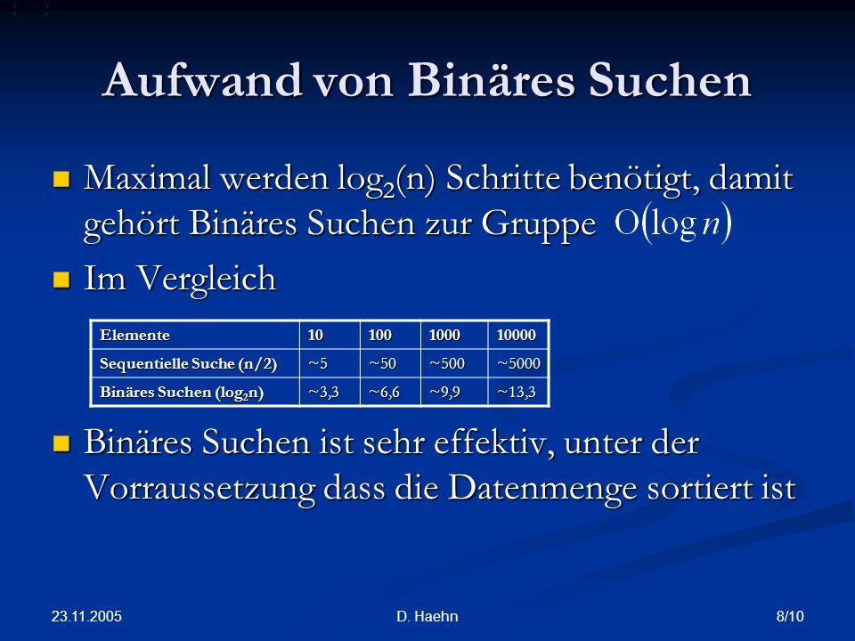 23.11.2005 8/10D. Haehn Aufwand von Binäres Suchen Maximal werden log 2 (n) Schritte benötigt, damit gehört Binäres Suchen zur Gruppe Maximal werden l