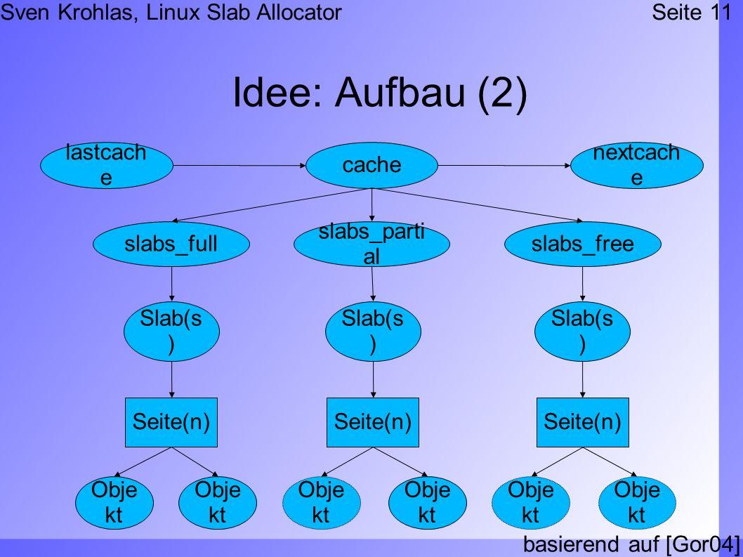 Sven Krohlas, Linux Slab AllocatorSeite 11 Idee: Aufbau (2) basierend auf [Gor04] lastcach e cache nextcach e slabs_parti al slabs_fullslabs_free Slab(s ) Seite(n) Obje kt Slab(s ) Seite(n) Obje kt Slab(s ) Seite(n) Obje kt