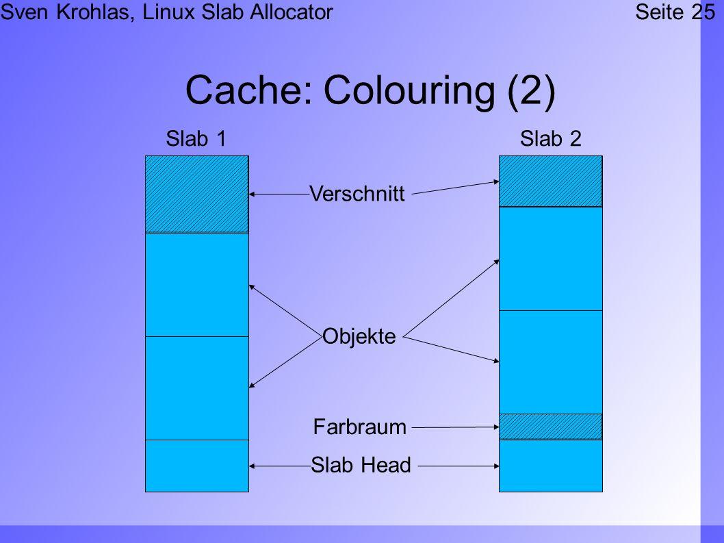 Sven Krohlas, Linux Slab AllocatorSeite 25 Cache: Colouring (2) Slab 1Slab 2 Slab Head Objekte Verschnitt Farbraum