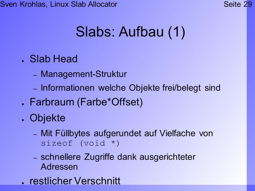 Sven Krohlas, Linux Slab AllocatorSeite 29 Slabs: Aufbau (1) Slab Head – Management-Struktur – Informationen welche Objekte frei/belegt sind Farbraum
