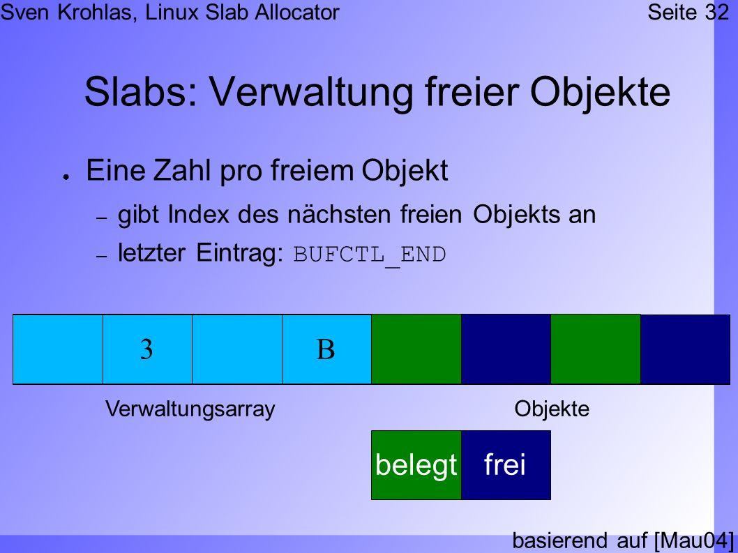 Sven Krohlas, Linux Slab AllocatorSeite 32 Slabs: Verwaltung freier Objekte Eine Zahl pro freiem Objekt – gibt Index des nächsten freien Objekts an –