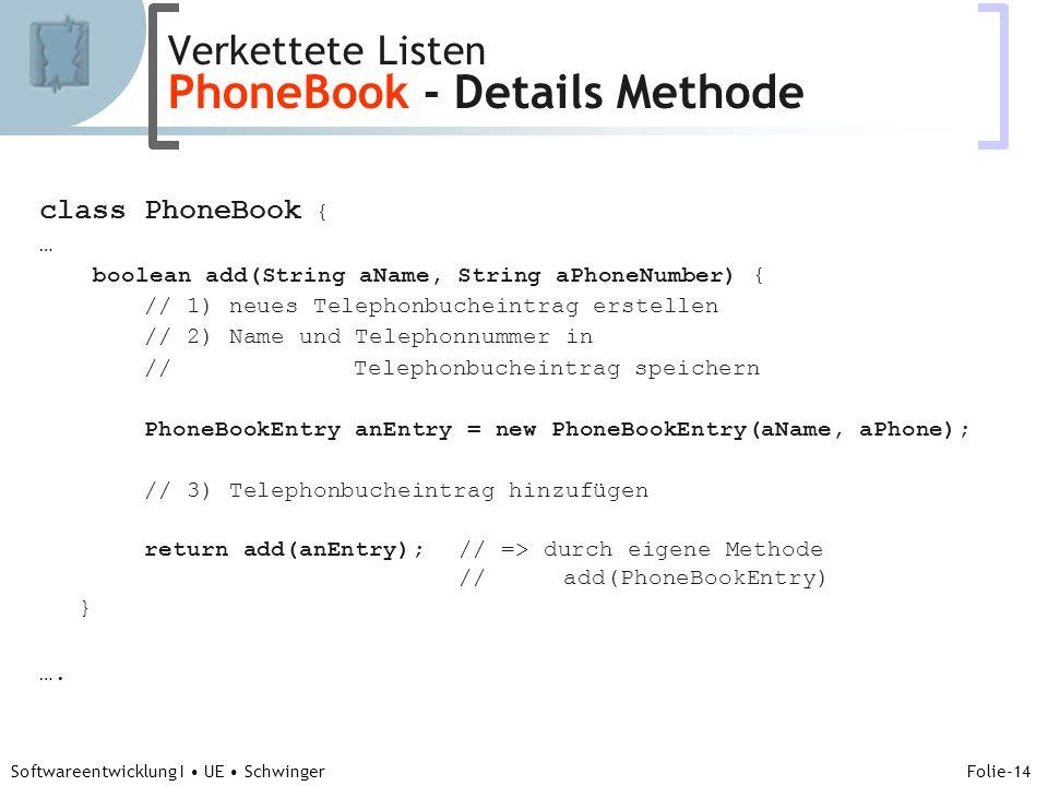 Abteilung für Telekooperation Folie-14 Softwareentwicklung I UE Schwinger class PhoneBook { … boolean add(String aName, String aPhoneNumber) { // 1) n