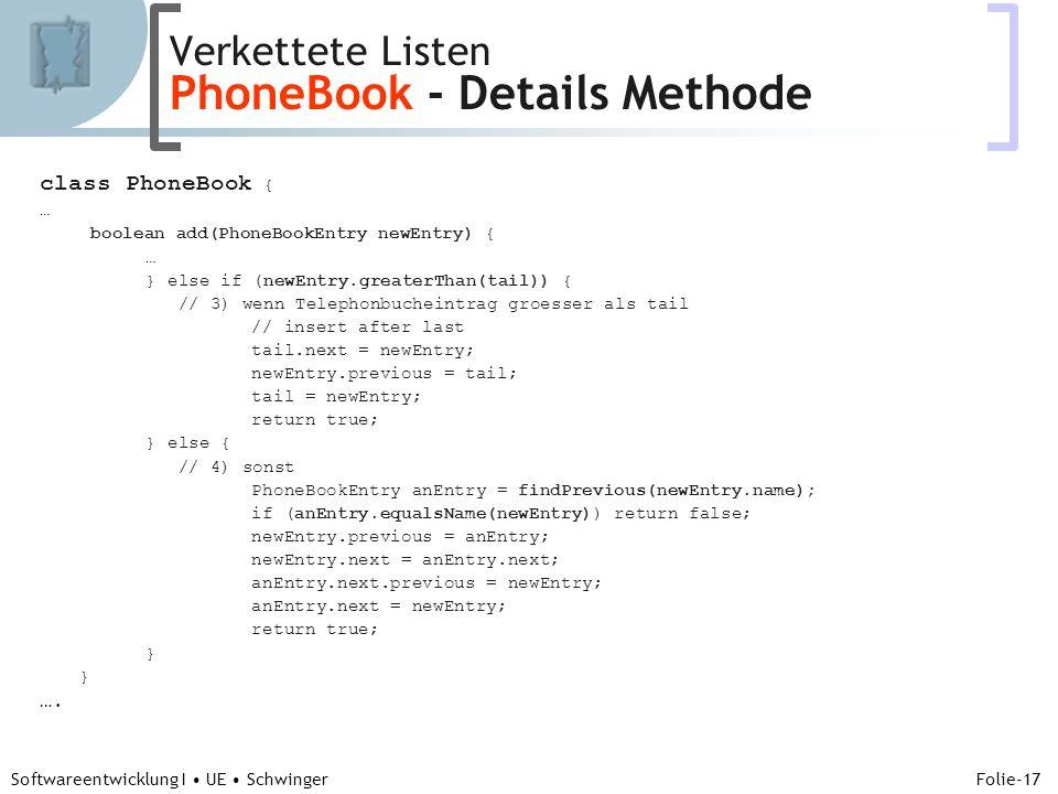 Abteilung für Telekooperation Folie-17 Softwareentwicklung I UE Schwinger class PhoneBook { … boolean add(PhoneBookEntry newEntry) { … } else if (newE