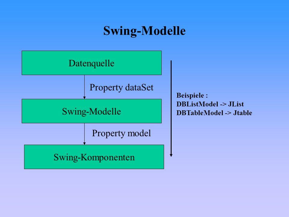 Swing-Modelle Datenquelle Swing-Modelle Swing-Komponenten Property dataSet Property model Beispiele : DBListModel -> JList DBTableModel -> Jtable