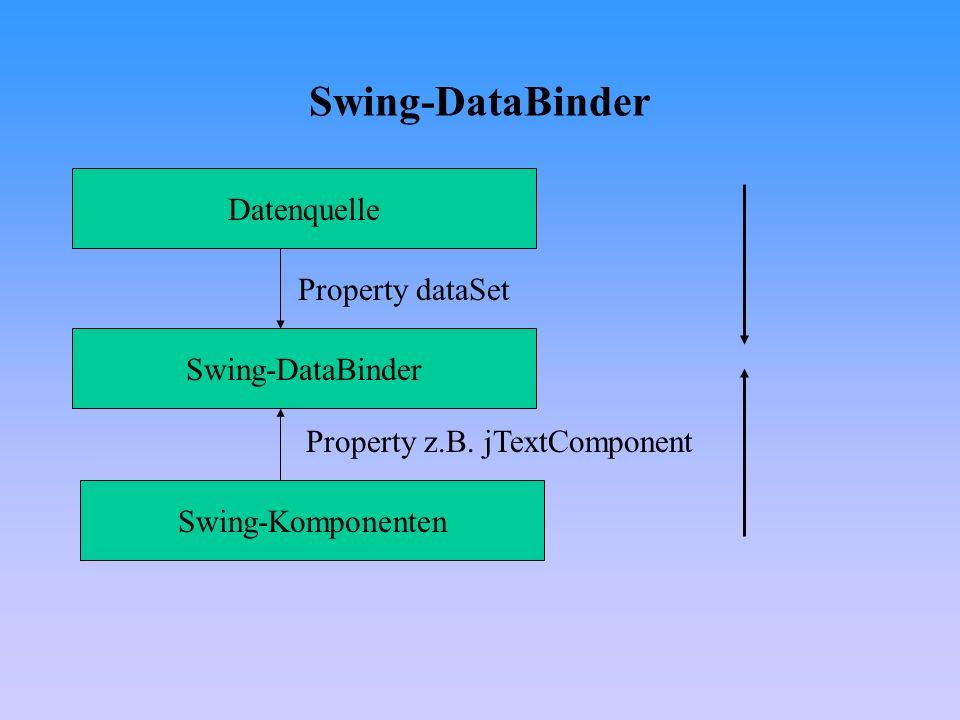 Swing-DataBinder Datenquelle Swing-DataBinder Swing-Komponenten Property dataSet Property z.B. jTextComponent