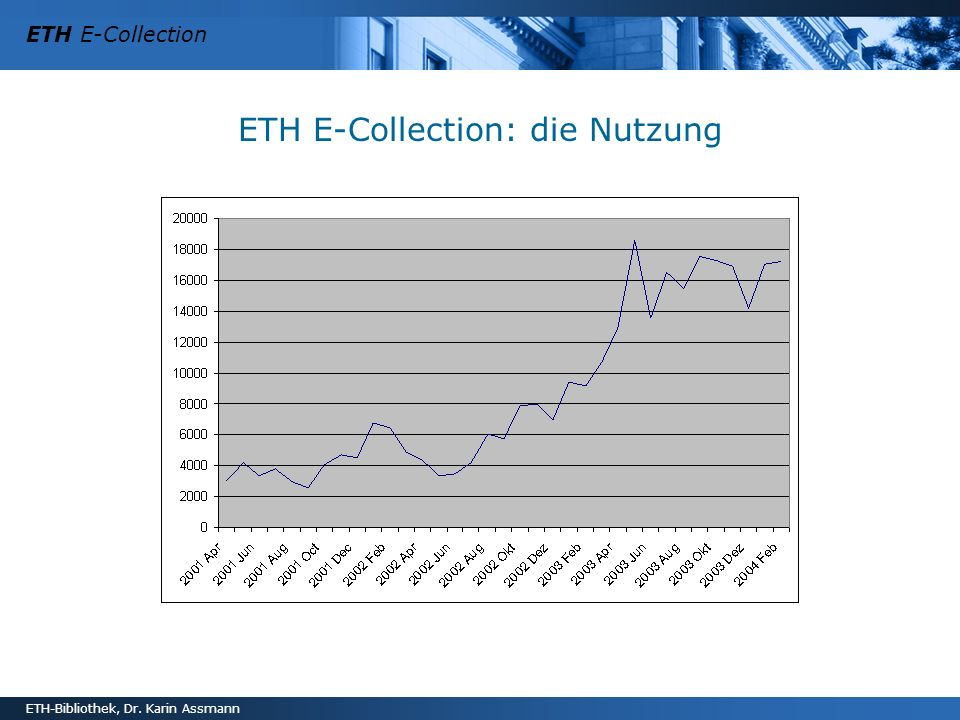 ETH E-Collection ETH-Bibliothek, Dr. Karin Assmann ETH E-Collection: die Nutzung