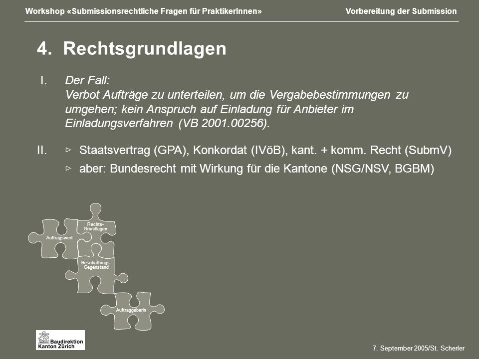 Workshop «Submissionsrechtliche Fragen für PraktikerInnen»Vorbereitung der Submission Beschaffungs- Gegenstand Auftraggeberin Auftragswert Rechts- Grundlagen 7.