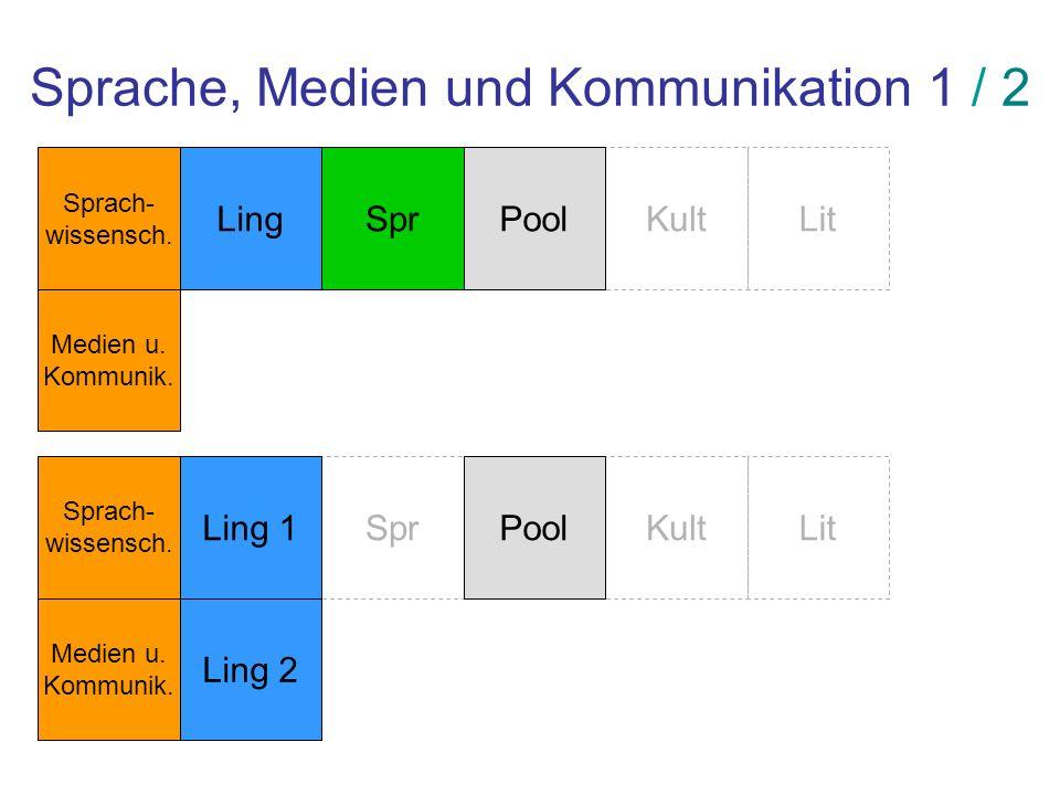 Sprache, Medien und Kommunikation 1 / 2 LingSprKultLit Sprach- wissensch.