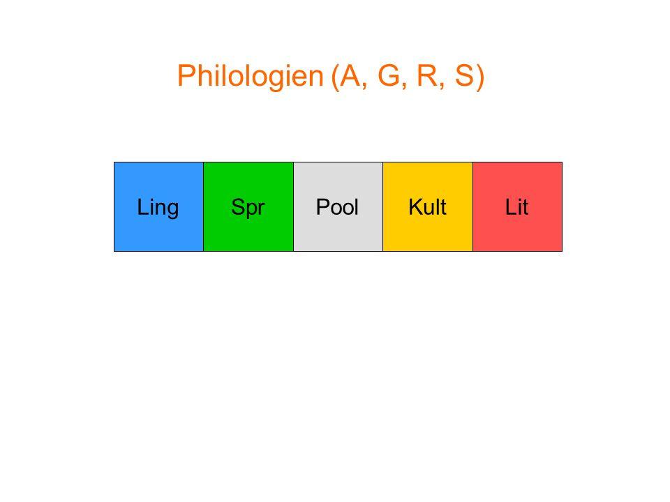 Philologien (A, G, R, S) LingSprPoolKultLit