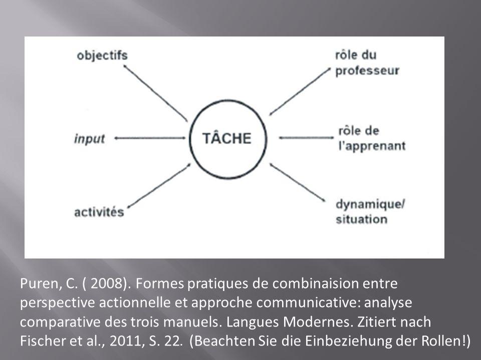 Puren, C. ( 2008). Formes pratiques de combinaision entre perspective actionnelle et approche communicative: analyse comparative des trois manuels. La