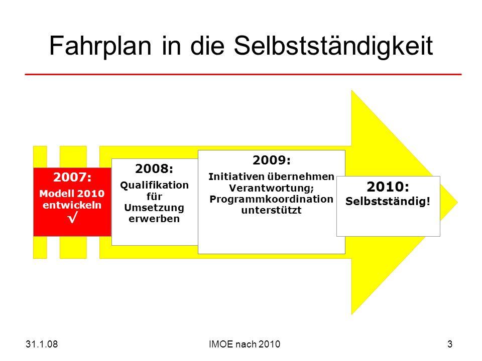 IMOE nach 201031.1.083 Fahrplan in die Selbstständigkeit 2007: Modell 2010 entwickeln 2008: Qualifikation für Umsetzung erwerben 2009: Initiativen übernehmen Verantwortung; Programmkoordination unterstützt 2010: Selbstständig!