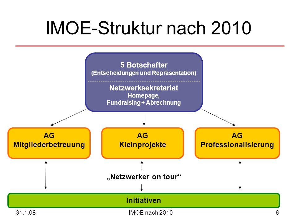 IMOE nach 201031.1.086 IMOE-Struktur nach 2010 5 Botschafter (Entscheidungen und Repräsentation) Netzwerksekretariat Homepage, Fundraising + Abrechnun