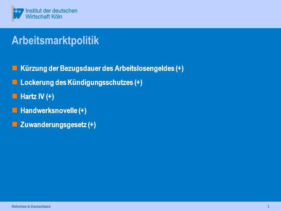 Reformen in Deutschland3 Arbeitsmarktpolitik Kürzung der Bezugsdauer des Arbeitslosengeldes (+) Lockerung des Kündigungsschutzes (+) Hartz IV (+) Handwerksnovelle (+) Zuwanderungsgesetz (+)