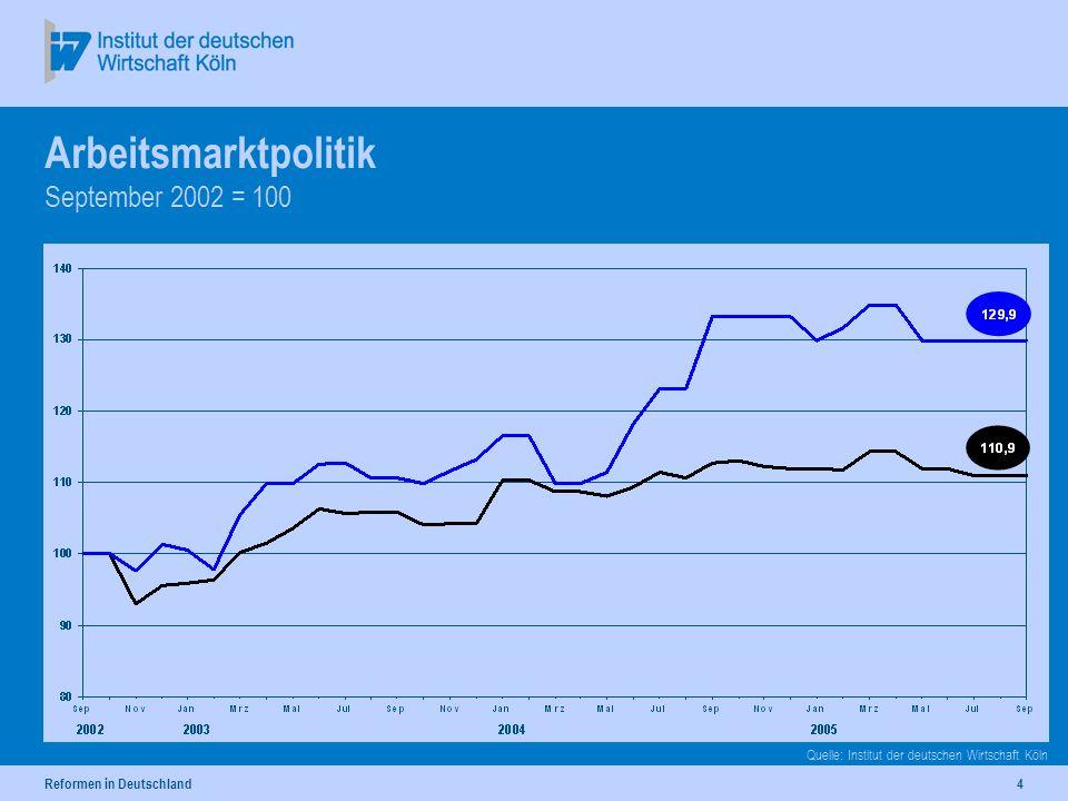 Reformen in Deutschland4 Arbeitsmarktpolitik September 2002 = 100 Quelle: Institut der deutschen Wirtschaft Köln