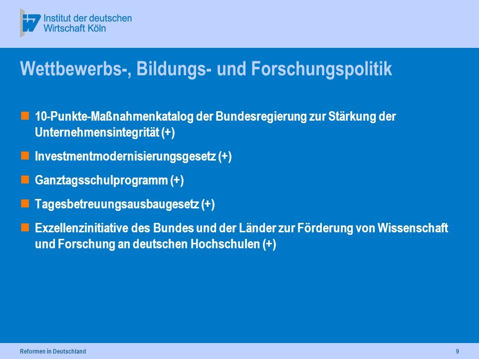Reformen in Deutschland9 Wettbewerbs-, Bildungs- und Forschungspolitik 10-Punkte-Maßnahmenkatalog der Bundesregierung zur Stärkung der Unternehmensintegrität (+) Investmentmodernisierungsgesetz (+) Ganztagsschulprogramm (+) Tagesbetreuungsausbaugesetz (+) Exzellenzinitiative des Bundes und der Länder zur Förderung von Wissenschaft und Forschung an deutschen Hochschulen (+)