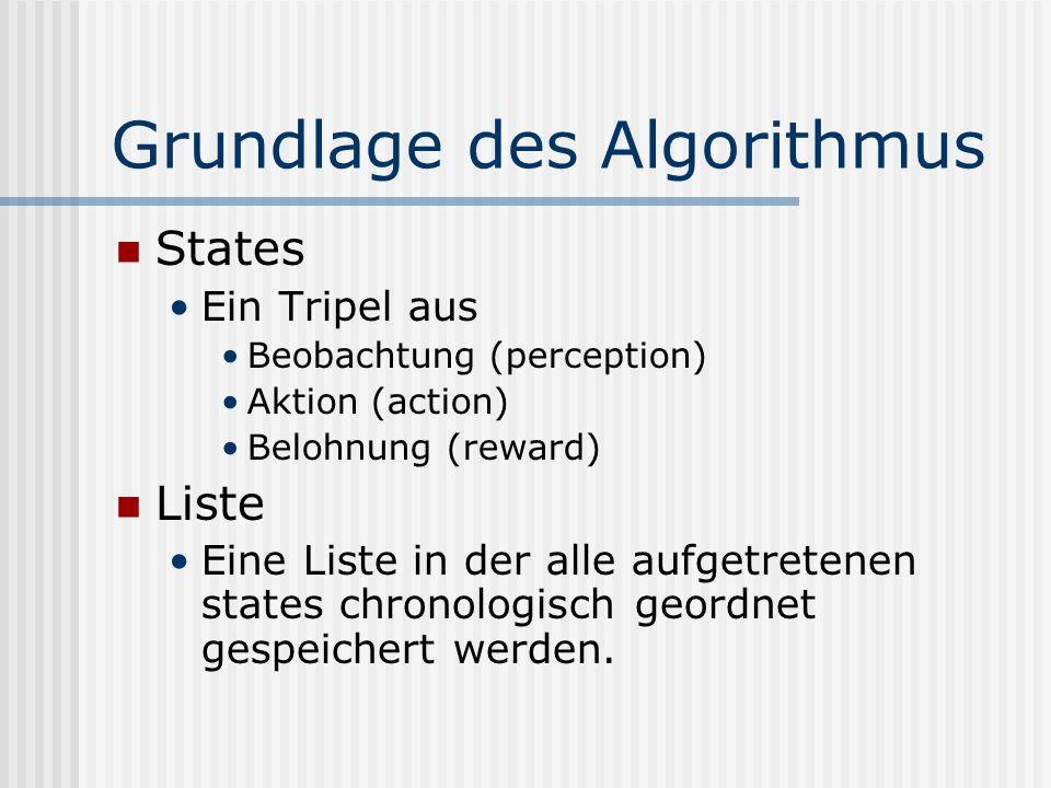 Grundlage des Algorithmus States Ein Tripel aus Beobachtung (perception) Aktion (action) Belohnung (reward) Liste Eine Liste in der alle aufgetretenen states chronologisch geordnet gespeichert werden.