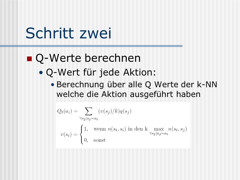 Schritt zwei Q-Werte berechnen Q-Wert für jede Aktion: Berechnung über alle Q Werte der k-NN welche die Aktion ausgeführt haben