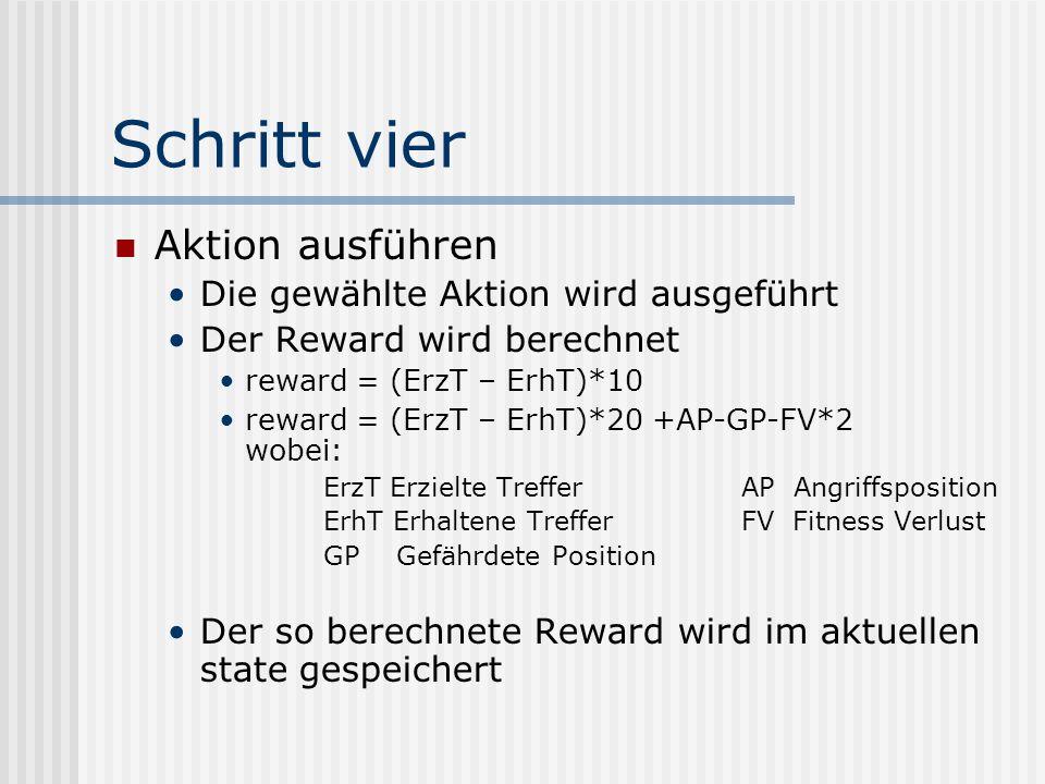 Schritt vier Aktion ausführen Die gewählte Aktion wird ausgeführt Der Reward wird berechnet reward = (ErzT – ErhT)*10 reward = (ErzT – ErhT)*20 +AP-GP-FV*2 wobei: ErzT Erzielte TrefferAP Angriffsposition ErhT Erhaltene TrefferFV Fitness Verlust GP Gefährdete Position Der so berechnete Reward wird im aktuellen state gespeichert