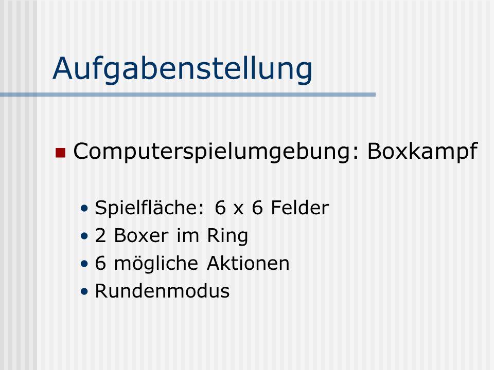 Aufgabenstellung Computerspielumgebung: Boxkampf Spielfläche: 6 x 6 Felder 2 Boxer im Ring 6 mögliche Aktionen Rundenmodus