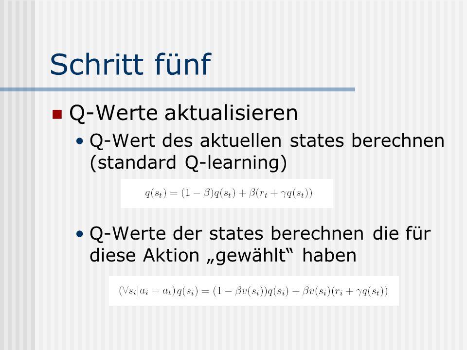 Schritt fünf Q-Werte aktualisieren Q-Wert des aktuellen states berechnen (standard Q-learning) Q-Werte der states berechnen die für diese Aktion gewählt haben