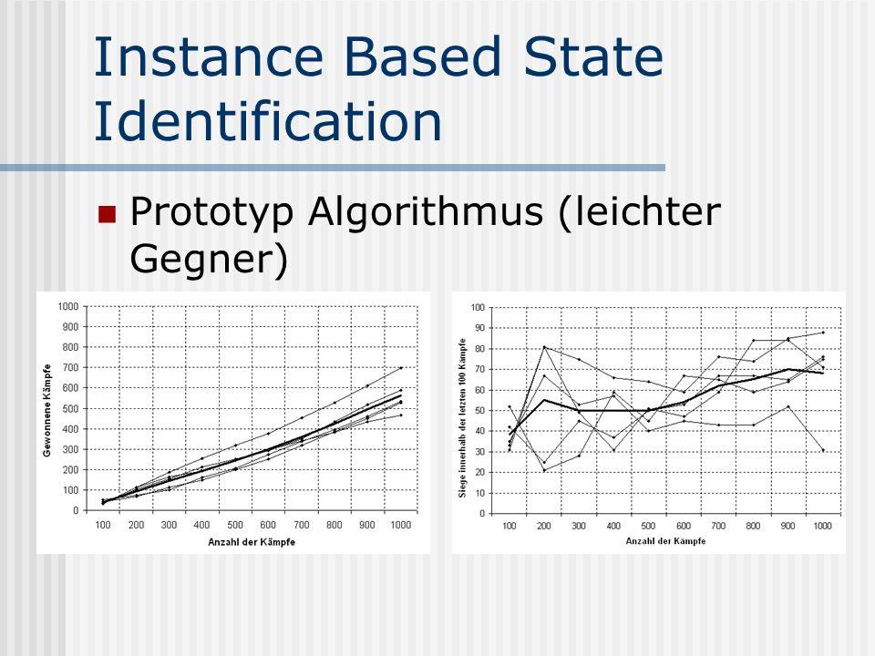 Instance Based State Identification Prototyp Algorithmus (leichter Gegner)
