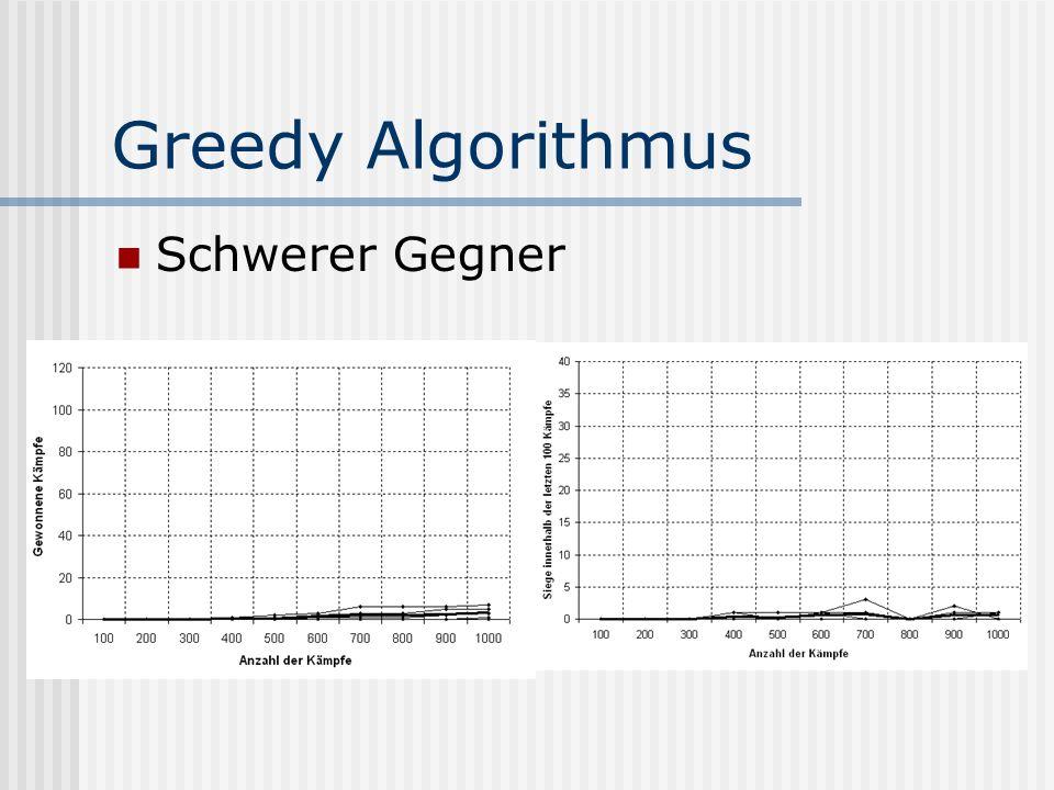 Greedy Algorithmus Schwerer Gegner