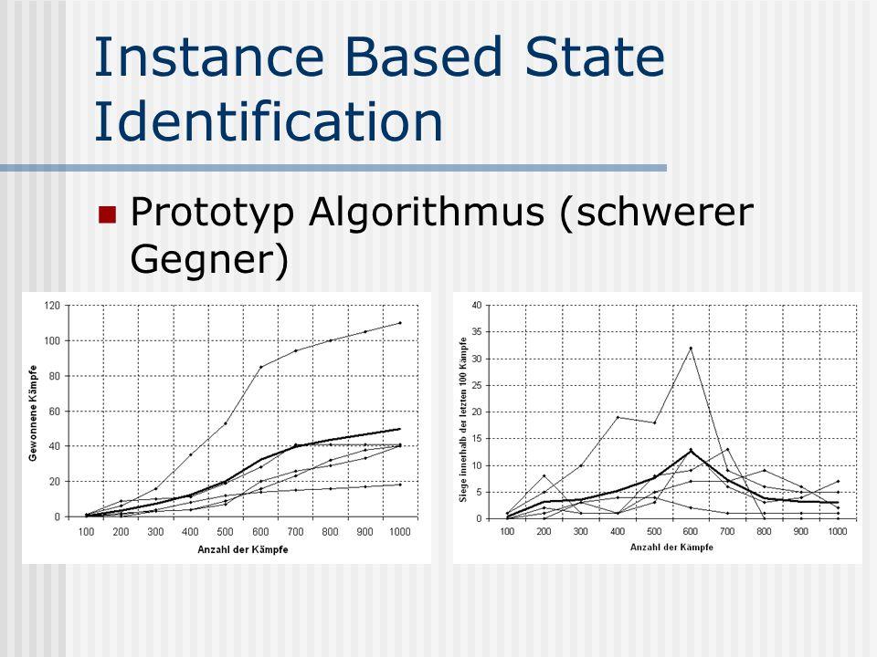 Instance Based State Identification Prototyp Algorithmus (schwerer Gegner)