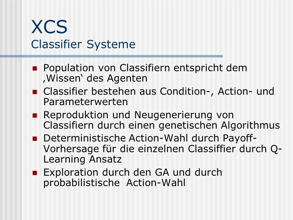 XCS Classifier Systeme Population von Classifiern entspricht dem Wissen des Agenten Classifier bestehen aus Condition-, Action- und Parameterwerten Reproduktion und Neugenerierung von Classifiern durch einen genetischen Algorithmus Deterministische Action-Wahl durch Payoff- Vorhersage für die einzelnen Classiffier durch Q- Learning Ansatz Exploration durch den GA und durch probabilistische Action-Wahl