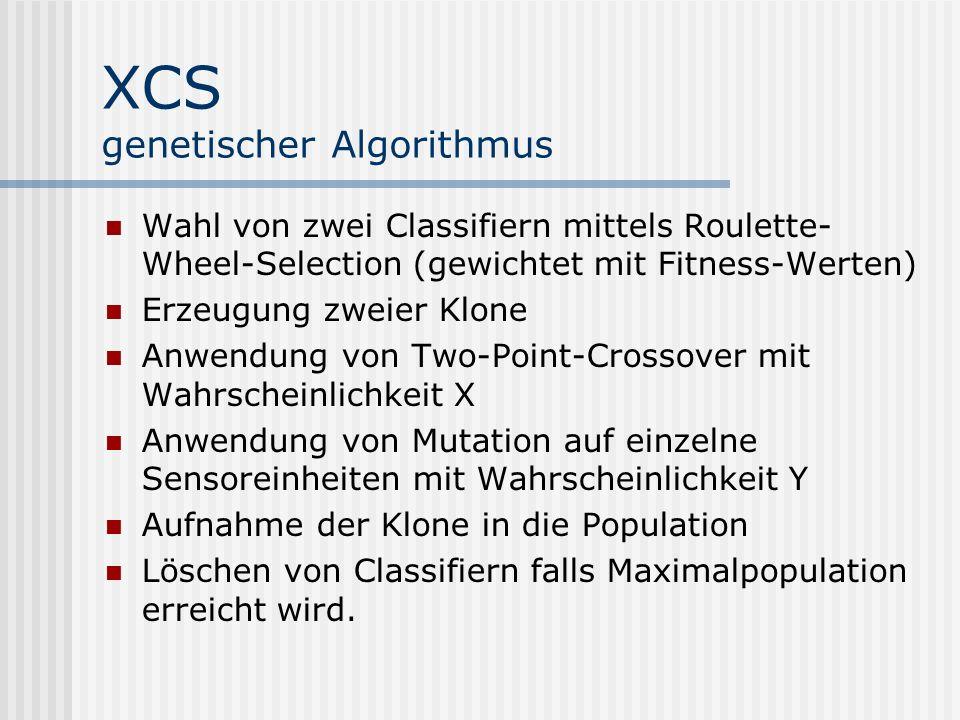 XCS genetischer Algorithmus Wahl von zwei Classifiern mittels Roulette- Wheel-Selection (gewichtet mit Fitness-Werten) Erzeugung zweier Klone Anwendung von Two-Point-Crossover mit Wahrscheinlichkeit X Anwendung von Mutation auf einzelne Sensoreinheiten mit Wahrscheinlichkeit Y Aufnahme der Klone in die Population Löschen von Classifiern falls Maximalpopulation erreicht wird.