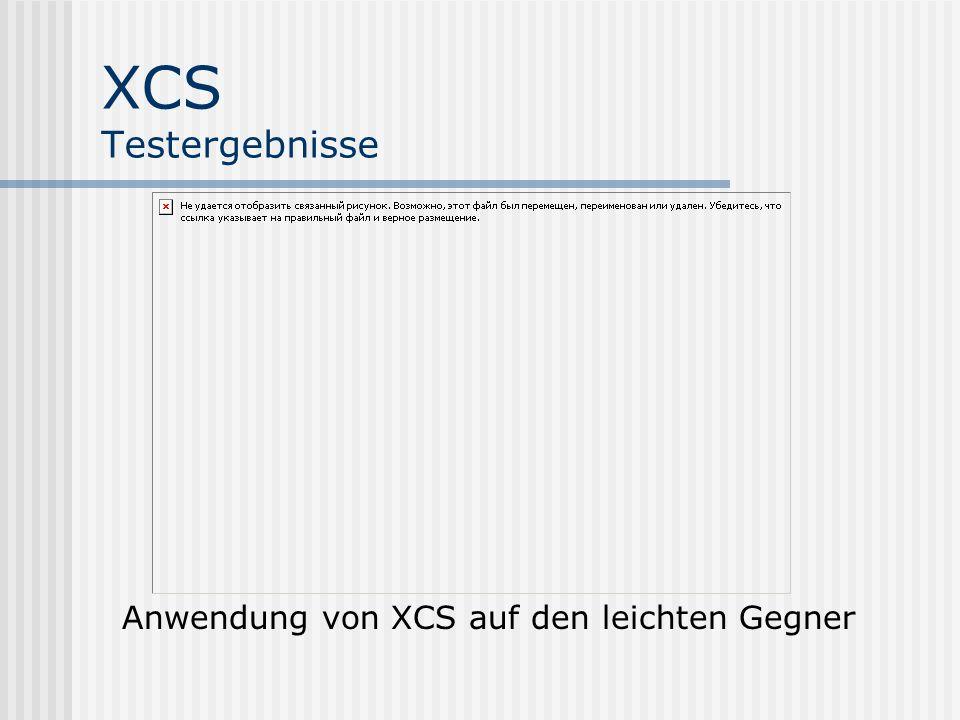 XCS Testergebnisse Anwendung von XCS auf den leichten Gegner