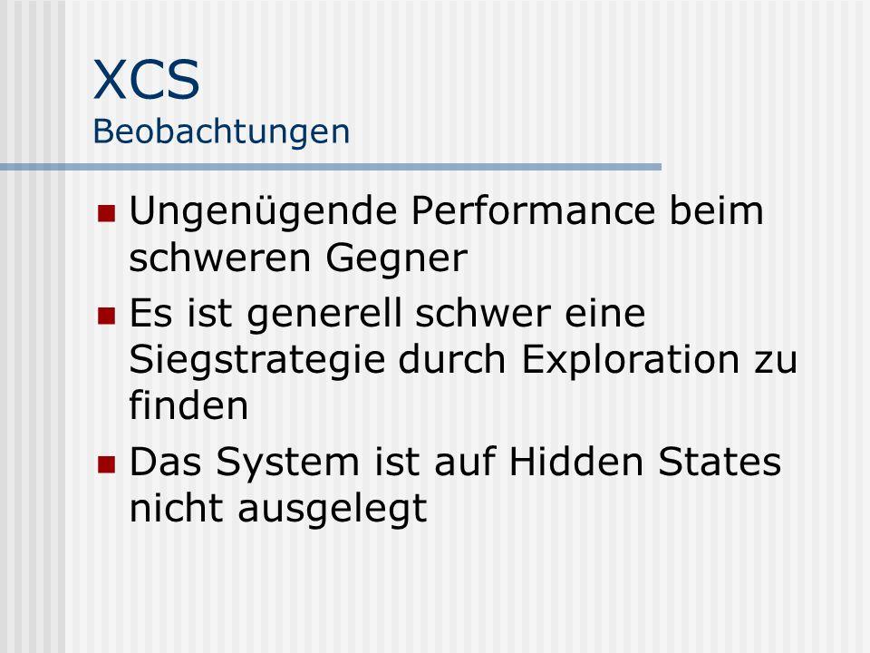 XCS Beobachtungen Ungenügende Performance beim schweren Gegner Es ist generell schwer eine Siegstrategie durch Exploration zu finden Das System ist auf Hidden States nicht ausgelegt