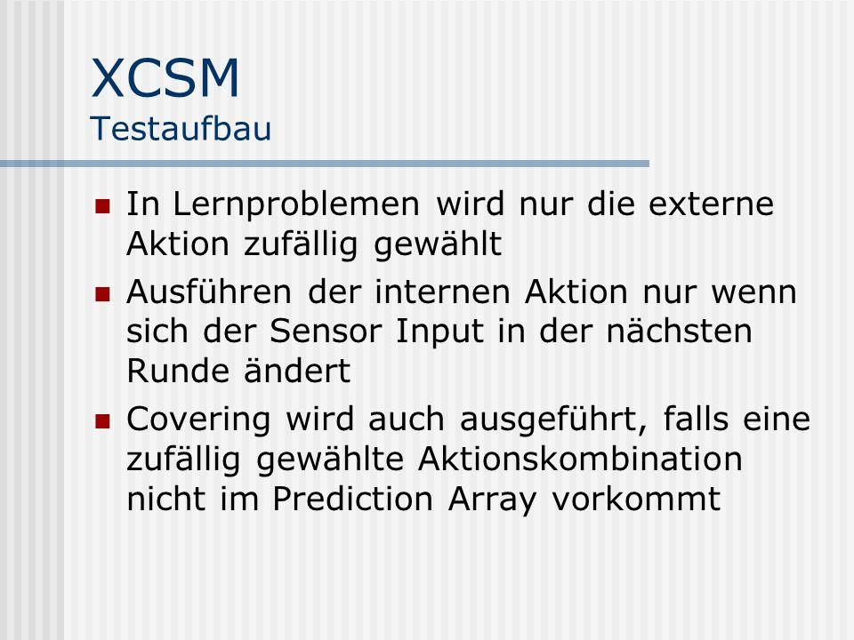 XCSM Testaufbau In Lernproblemen wird nur die externe Aktion zufällig gewählt Ausführen der internen Aktion nur wenn sich der Sensor Input in der nächsten Runde ändert Covering wird auch ausgeführt, falls eine zufällig gewählte Aktionskombination nicht im Prediction Array vorkommt