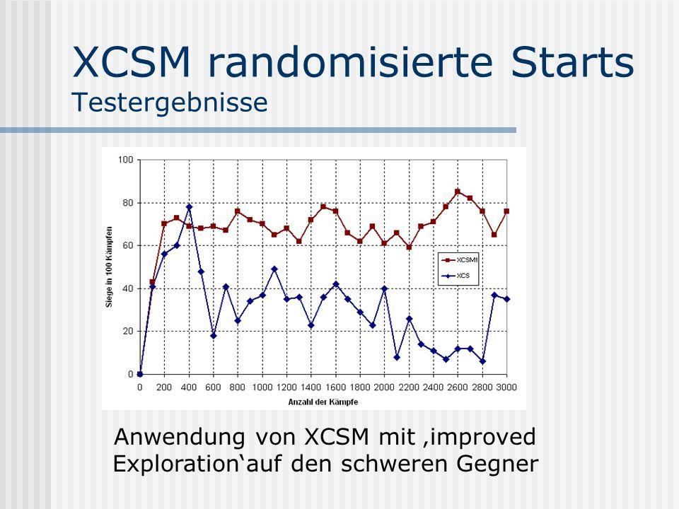 XCSM randomisierte Starts Testergebnisse Anwendung von XCSM mit improved Explorationauf den schweren Gegner