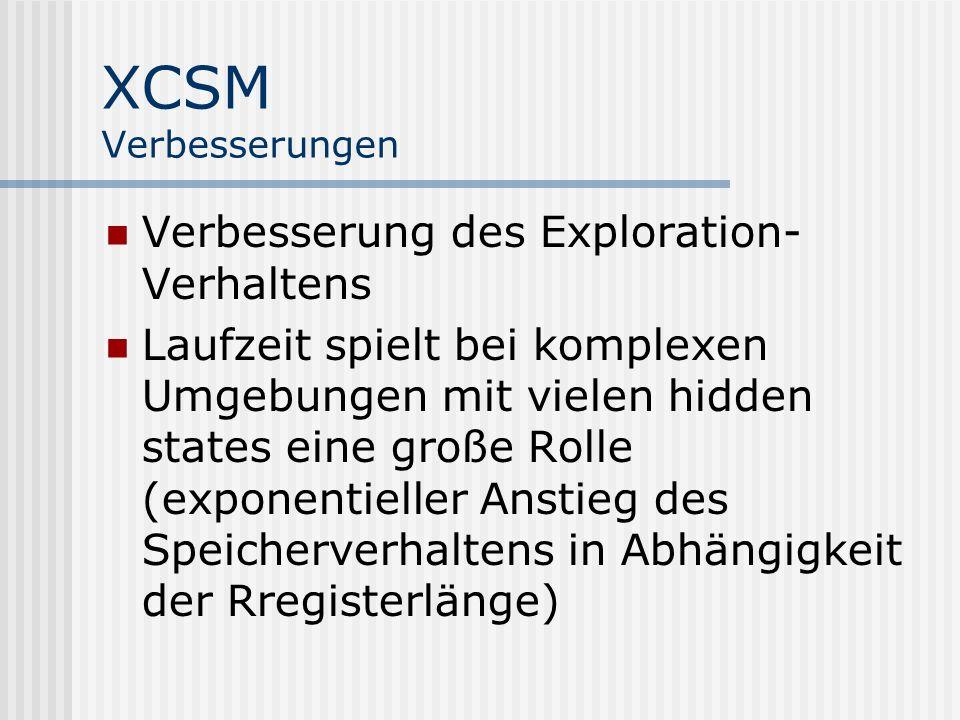 XCSM Verbesserungen Verbesserung des Exploration- Verhaltens Laufzeit spielt bei komplexen Umgebungen mit vielen hidden states eine große Rolle (exponentieller Anstieg des Speicherverhaltens in Abhängigkeit der Rregisterlänge)