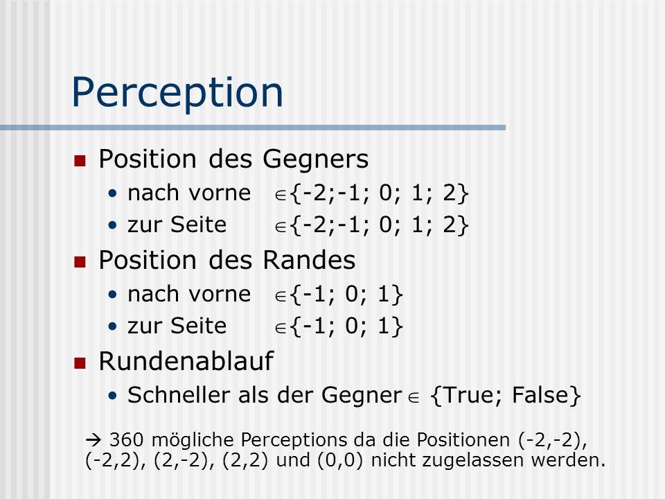 Perception Position des Gegners nach vorne {-2;-1; 0; 1; 2} zur Seite {-2;-1; 0; 1; 2} Position des Randes nach vorne {-1; 0; 1} zur Seite {-1; 0; 1} Rundenablauf Schneller als der Gegner {True; False} 360 mögliche Perceptions da die Positionen (-2,-2), (-2,2), (2,-2), (2,2) und (0,0) nicht zugelassen werden.